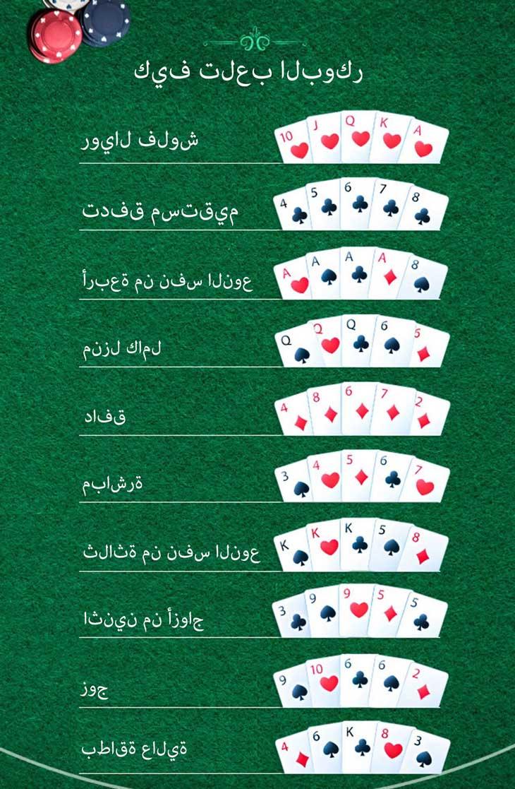 ما هي لعبة البوكر وكيف تلعبها بشكل صحيح